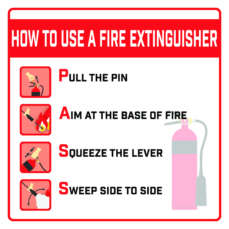 How to utilize a fire extinguisher PASS